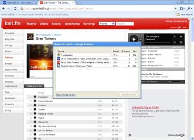 Menedżer procesów w Google Chrome